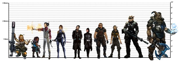 shadowrun_races_comparison_chart_by_dirkloechel-d8eqwrz